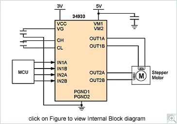 NXP MC34933 Power Actuation Block Diagram