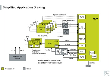 MR2001 Simplified Application Drawing