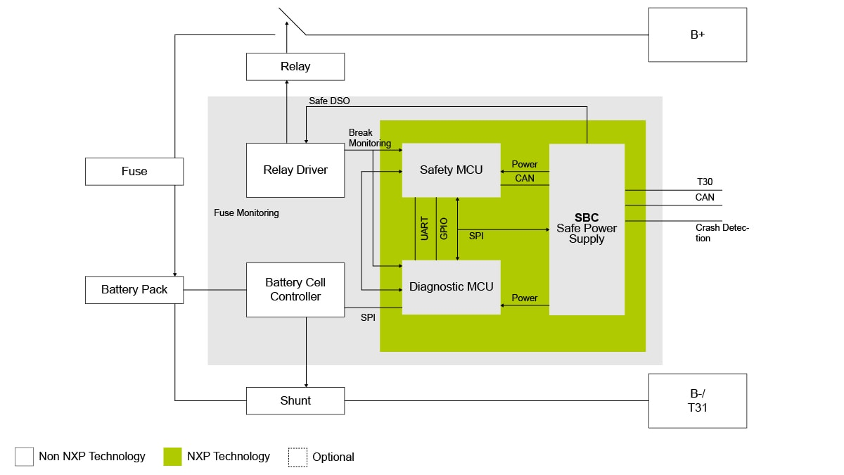 NEWTEC-NTBMS reference design - Block Diagram