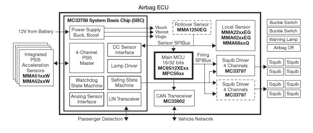 Xtrinsic MMA51xxW Acceleration Sensor Block Diagram