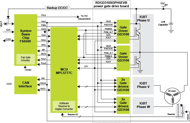 RDGD3100I3PH5EVB Block Diagram
