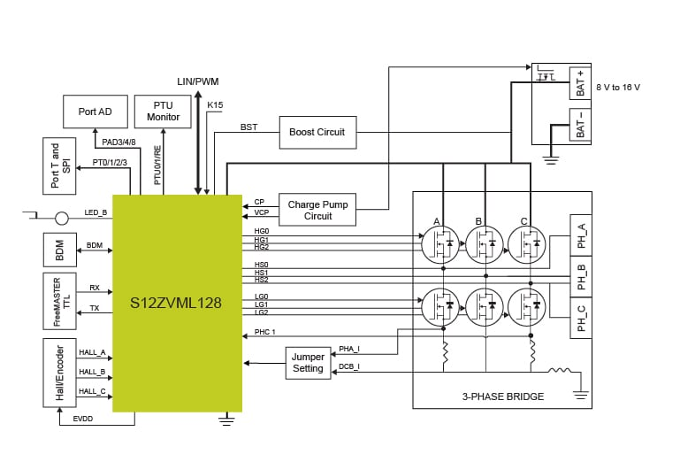 S12ZVM-EFP Reference Design - Block Diagram
