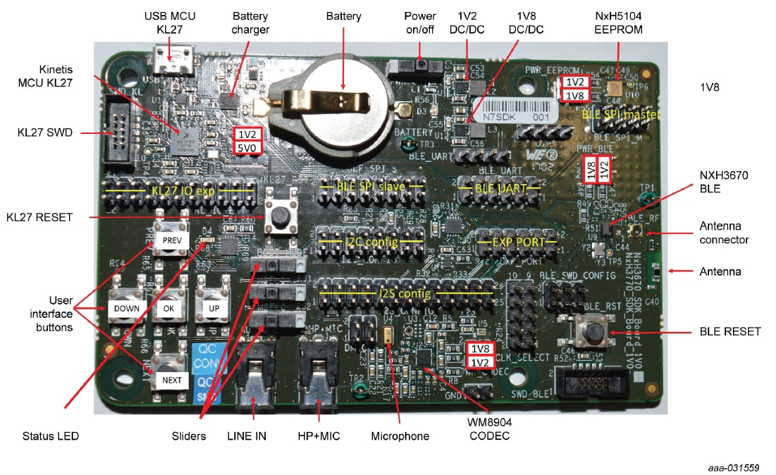 Component placement NxH3670 SDK board