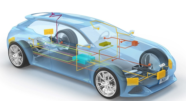 IEEE 802, Qbv in Automotive Ethernet network